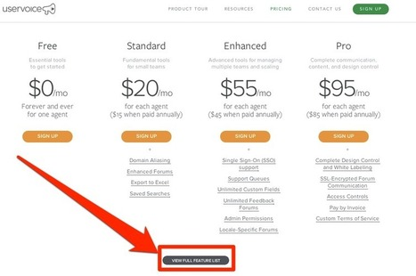The Saddest SaaS Pricing Pages of the Year | Collateral Websurfing | Scoop.it
