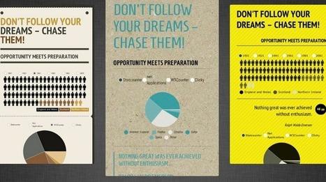 10 Fun Tools To Easily Make Your Own Infographics - Edudemic | ICT Integration in Australian Schools | Scoop.it