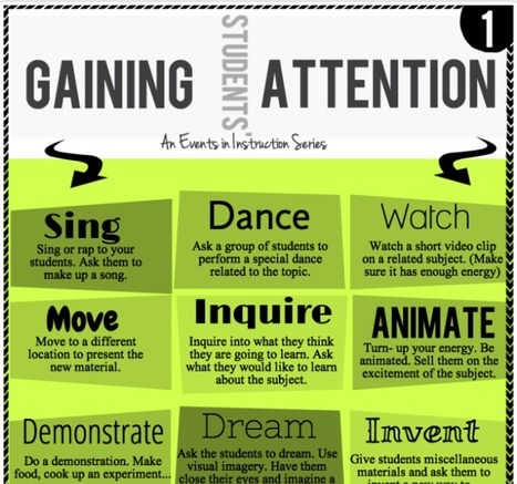 9 Events of Instruction: Event #1 | Learning Happens Everywhere! | Scoop.it