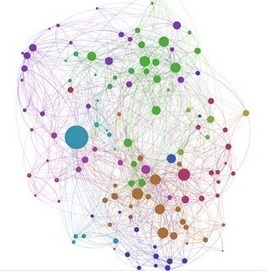 Enterprise Software Doesn't Have to Suck: Social Network Analysis using R and Gephis | e-Xploration | Scoop.it