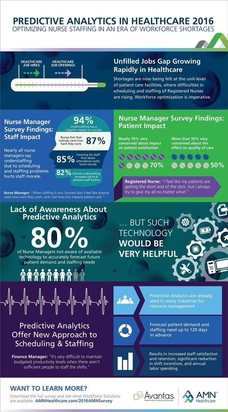 Use predictive analytics to manage nursing workforce | FierceHealthcare | Health & Life Extension | Scoop.it