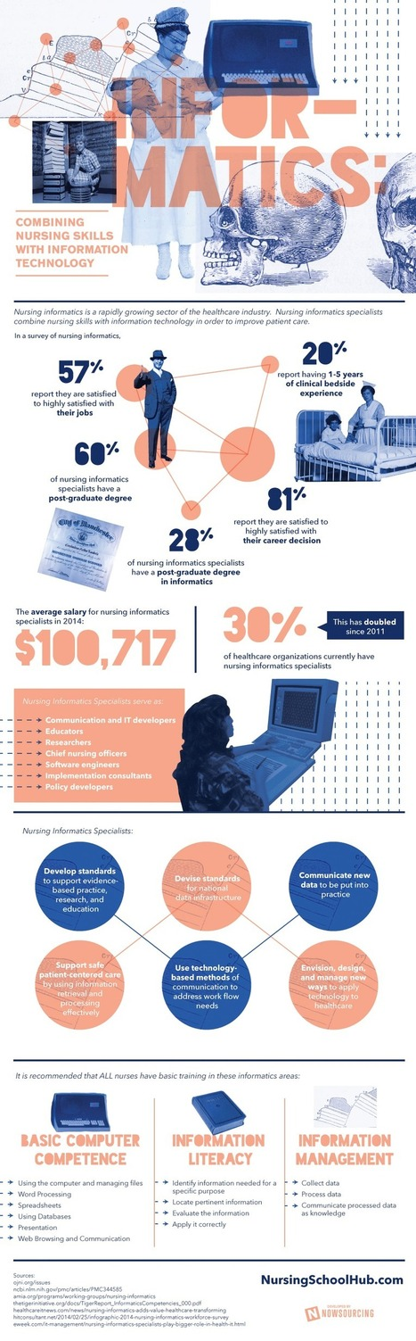 6 Health Information Technology Infographics You Need To See Right Now - UW Health Information Management & Technology | New inventions | Scoop.it