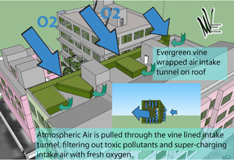 Nature by Kevin Songer: HVAC Air Intake Covered in Plants - Green Roofs and Living Walls Filtering Air Flow | Permaculture, renewables, and sustainability | Scoop.it