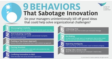 9 Ways Senior Leaders Subconsciously Sabotage Innovation - Center for Creative #Leadership | Soup for thought | Scoop.it