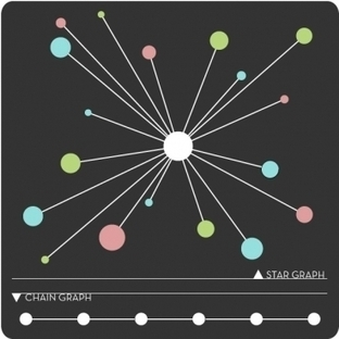 Big medical data   KurzweilAI   Longevity science   Scoop.it