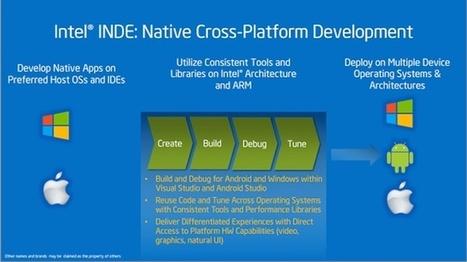 Intel publie des outils pour le développement d'apps multiplate-forme | Webdesign | Scoop.it
