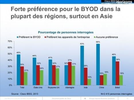 BYOD : la situation difficile de l'Allemagne | BYOD | Scoop.it