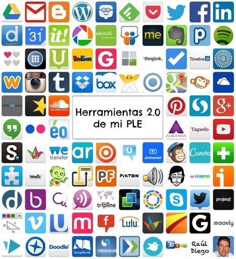 Las Herramientas 2.0 de mi PLE | Raúl Diego | Cecilia Arrieta Mendizábal | Scoop.it