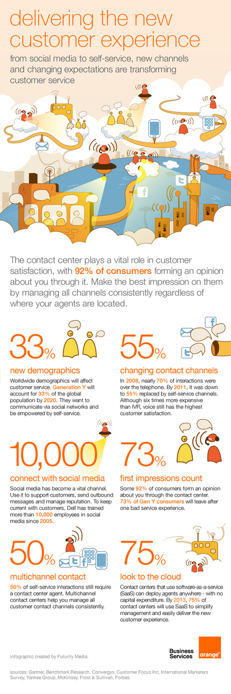 infographic: delivering the new customer experience - enterprising ... | SEO, Social Impact and Social Media Marketing | Scoop.it