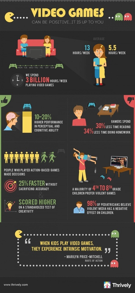 Video Games Can Be Positive For Kids Infographic - e-Learning Infographics | educacion-y-ntic | Scoop.it