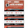 Coolios best infographics and videographics