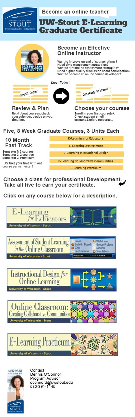 E-Learning and Online Teaching (Blended) Graduate Certificate | E-Learning and Online Teaching | Scoop.it