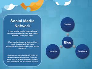 Social Media Marketing Services—5 Techniques | iMarketingEnterprises | Scoop.it