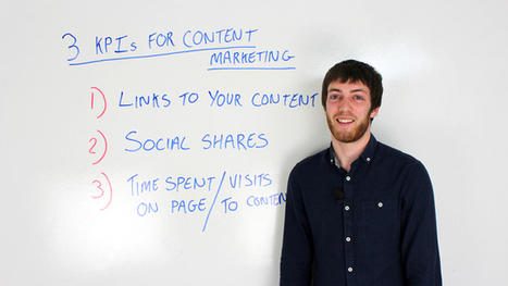KPIs for Content Marketing | Content Marketing and Curation for Small Business | Scoop.it