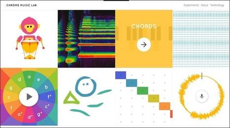 Van Google! Het Chrome Music Lab. Experimenteren met muziek en geluid   Community muziek   Scoop.it