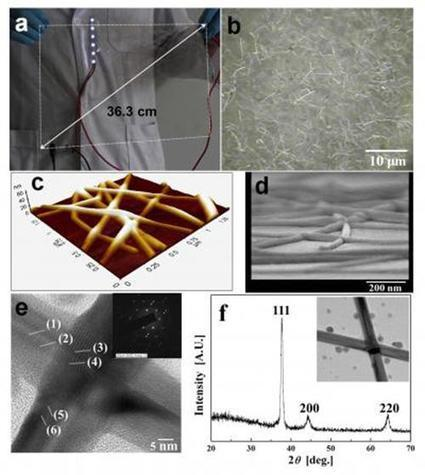 Supersonic Spray Yields New Nanomaterial for Bendable, Wearable Electronics | ZenStorming - Design Raining Innovation | Scoop.it