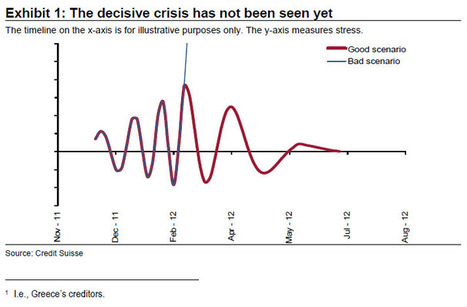 $10 TRILLION Liquidity Injection Coming? Credit Suisse Hunkers Down Ahead Of The European Endgame | Commodities, Resource and Freedom | Scoop.it