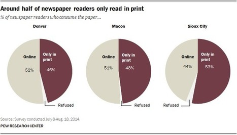 Around half of newspaper readers rely only on print edition | DocPresseESJ | Scoop.it