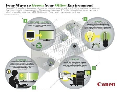 4 Ways To Make Your Office Greener [INFOGRAPHIC] | Top CAD Experts updates | Scoop.it