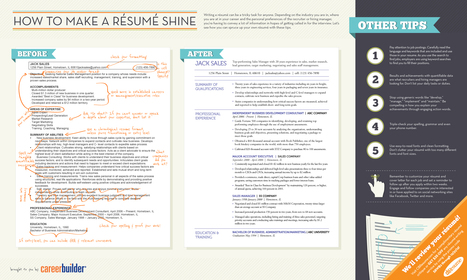 How to Make a Résumé Shine | Visual.ly | Infographics for English class | Scoop.it