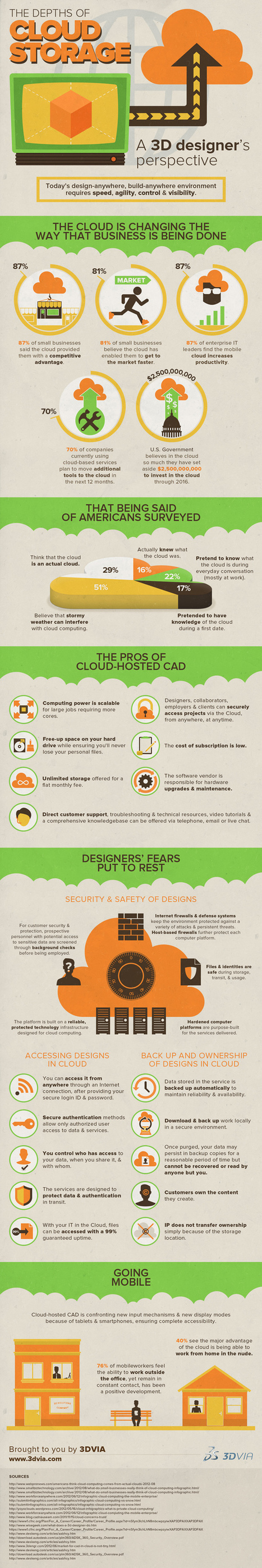 The Cloud is Your Friend [Infographic] | Daily Infographic | Technology Tips | Scoop.it