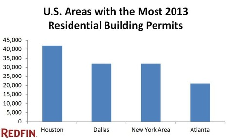 Redfin CEO's Top Predictions For U.S. Housing In 2014 | Real Estate Plus+ Daily News | Scoop.it
