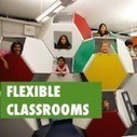 Creating cooperative learning spaces - Innovation: Education | School Library Advocacy | Scoop.it