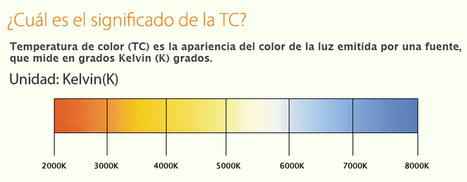 La Temperatura de color y el Color de la luz | Lighting EVER España | Lighting EVER ES | Scoop.it