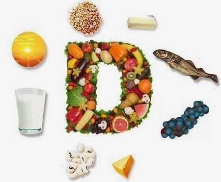 The 5 Best Ways to Get Vitamin D In Your Diet| Success Tips, Motivational, Health Tips, Self Improvement Success Manual | Success Manual | Scoop.it