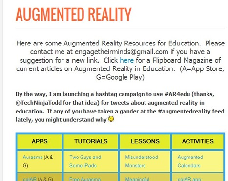 Augmented Reality | Augmented Reality & VR Tools and News | Scoop.it