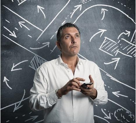 PME et tableaux de bord de gestion : mesurer, c'est savoir!   Tableau de bord de gestion   Scoop.it