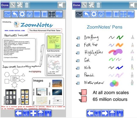 ZoomNotes - Take and Present Notes | Edupads | Scoop.it