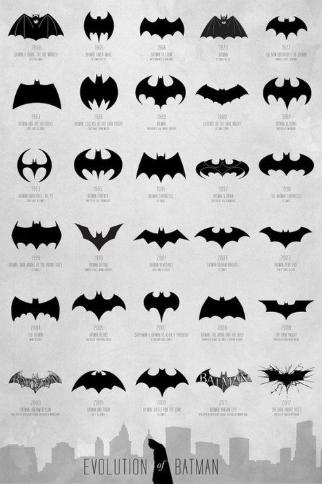 Evolution of the Batman Logo - Blog About Infographics and Data ... | PSHS American Literature: Rhetoric | Scoop.it
