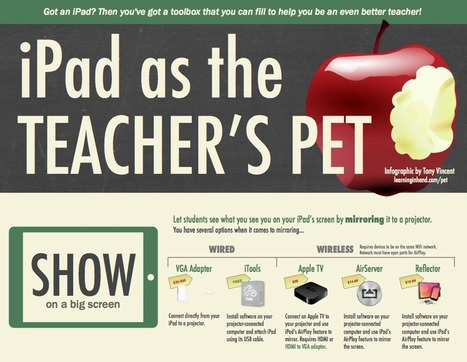 iPad as the Teacher's Pet | Educational technology , Erate, Broadband and Connectivity | Scoop.it