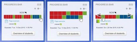 Progress Bar block updated with new presentation options #MoodlePlugins @salvetore | moodle3 | Scoop.it