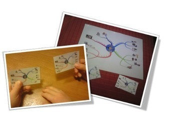 asbl DESSINE-MOI UNE IDEE: Eduquer les enfants avec une carte mentale (Mind Map)   Cartes mentales   Scoop.it