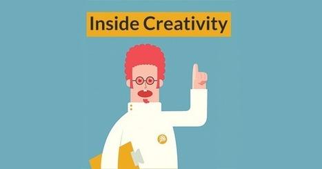 Creativity Training Courses | Creative Huddle | Kreatywność | Scoop.it