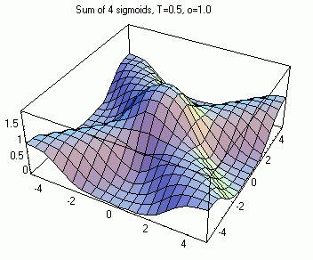 Grafika prezentacyjna | Grafika komputerowa | Scoop.it