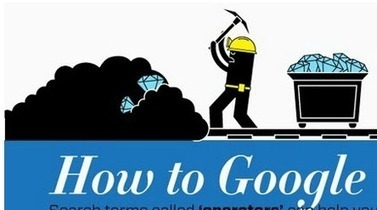 How to Do a Google Search Properly (Infographics) | New Technology Story | Scoop.it