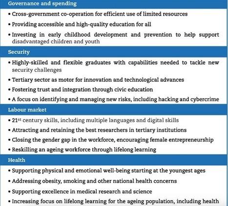 De belangrijkste trends voor onderwijs volgens de OESO in kernpunten. | Master Leren & Innoveren | Scoop.it