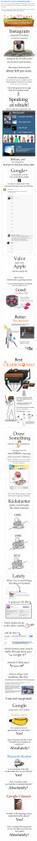 Estado de la web en 2012 #infografia #infographic #internet #humor #socialmedia | COMUNICACIONES DIGITALES | Scoop.it