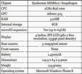 No Contract Smartphones - Presenting Nokia Lumia 520 | Best Cell Phone Plans | Best Cell Phone Plans | Scoop.it