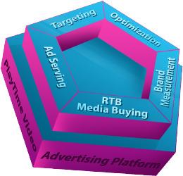 Le public suit les contenus, l'argent suit le public. La TV connectée trace sur ce chemin. | L'actualité de la filière Musique | Scoop.it