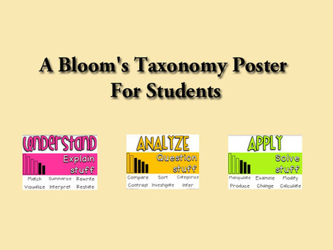 A Simplified Bloom's Taxonomy Poster For Students | School Libraries around the world | Scoop.it