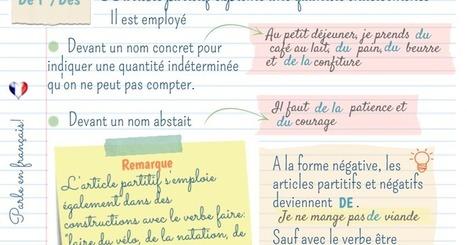 Parle en français!: Les articles partitifs | Parle en français! | Scoop.it
