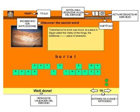 Diseña actividades interactivas con LIM | El rincón de mferna | Scoop.it