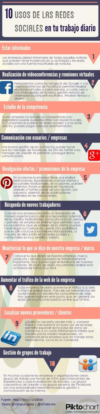 10 usos de las Redes Sociales en tu trabajo diario #infografia #infographic #socialmedia | estudio5 | Scoop.it