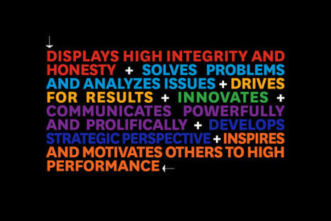 How To Improve Your Strengths   Inspirational Learning   Scoop.it