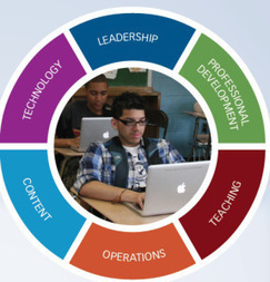 #BlendedLearning Implementation: Operations, Systems and Policies | eLearn Today | Scoop.it