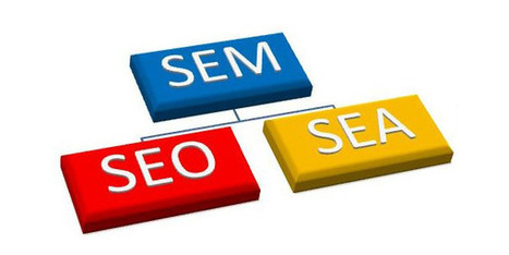 SEM = SEO + SEA oui mais quel dosage ? | Web Marketing Magazine | Scoop.it